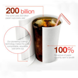What makes this cup so special is the coating which dissolves during recycling. © AkzoNobel